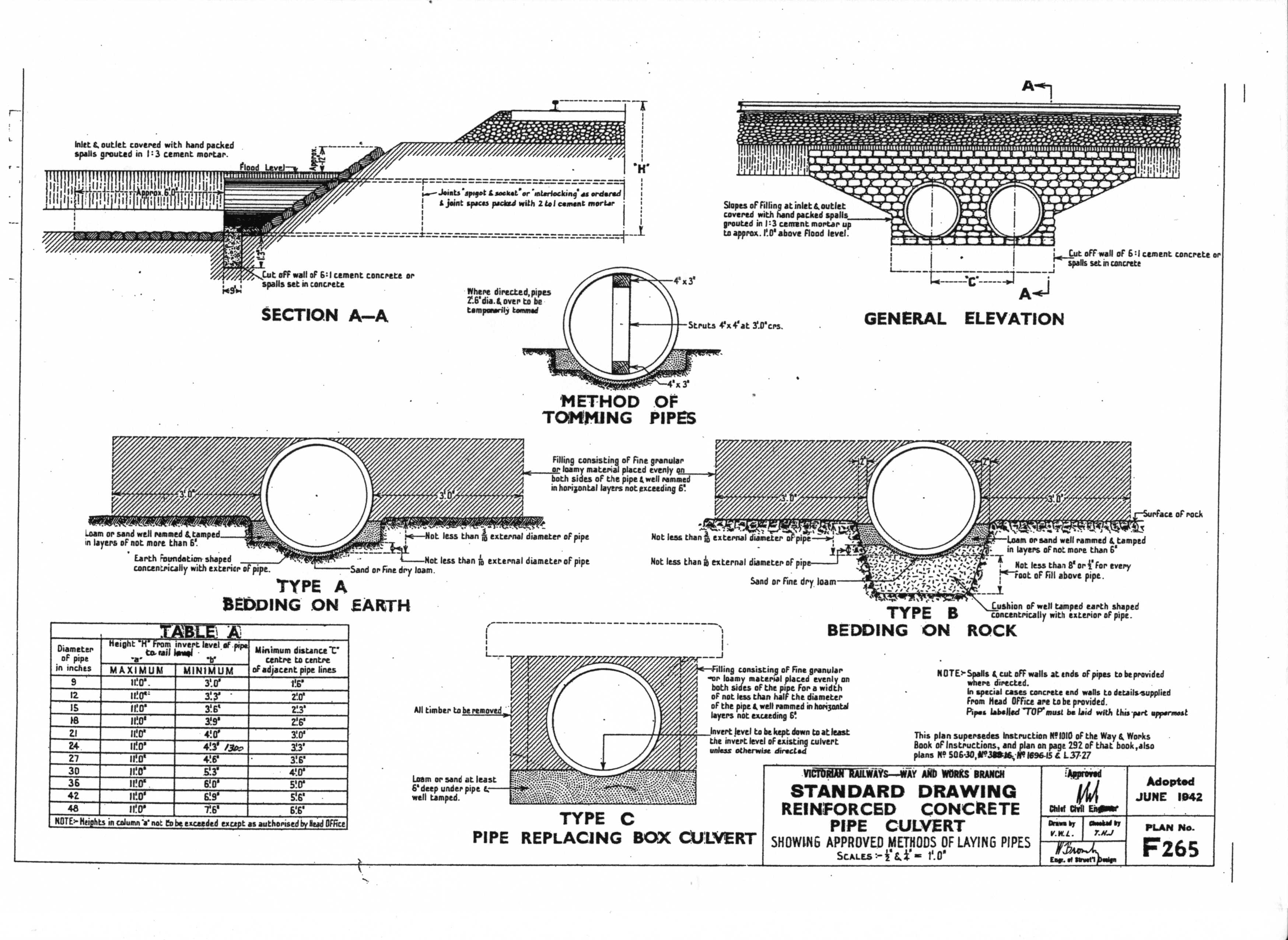 Simple Slab Culvert Design Drawings : culvert design - DriverLayer Search Engine
