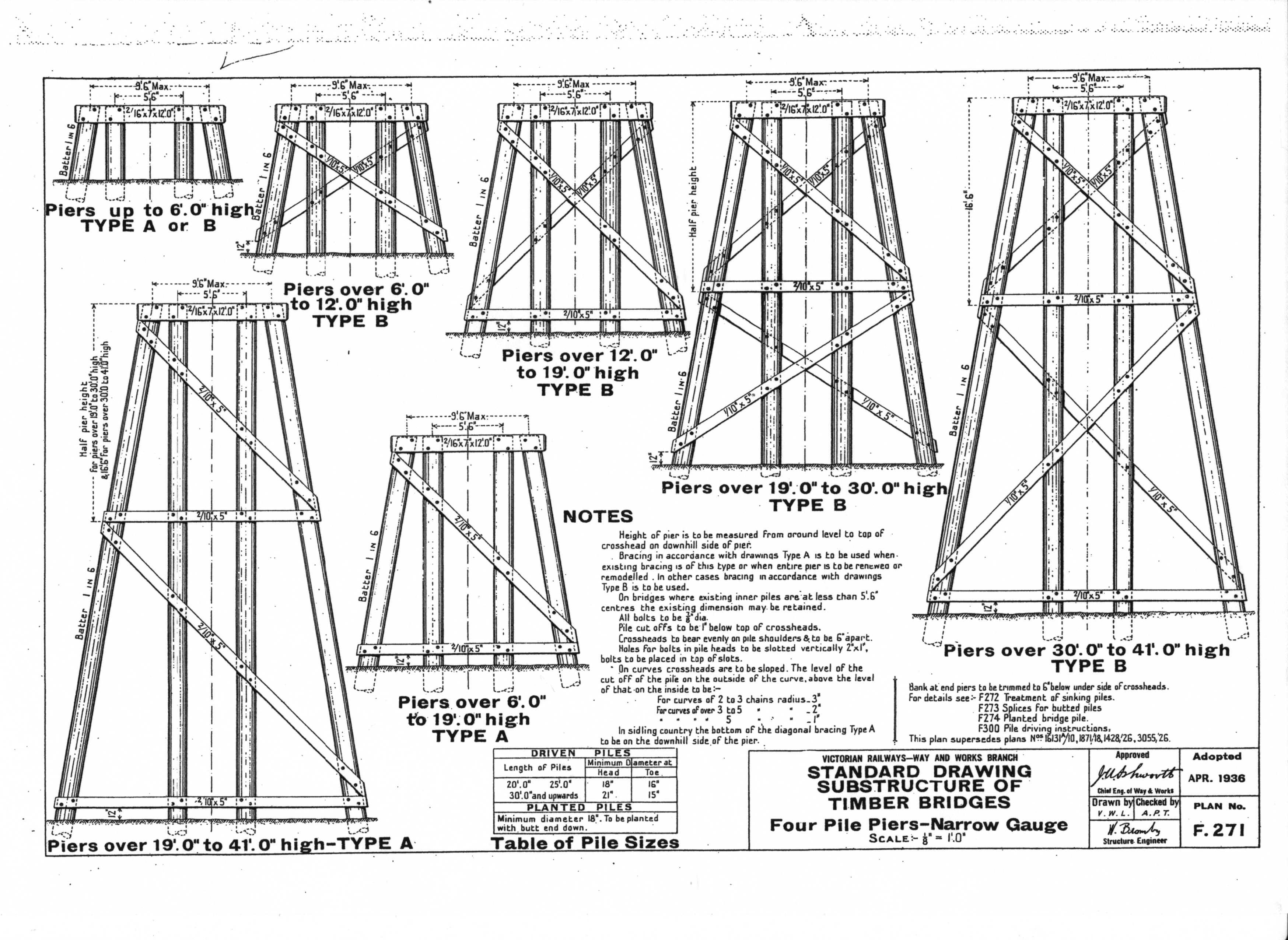 water tower diagram
