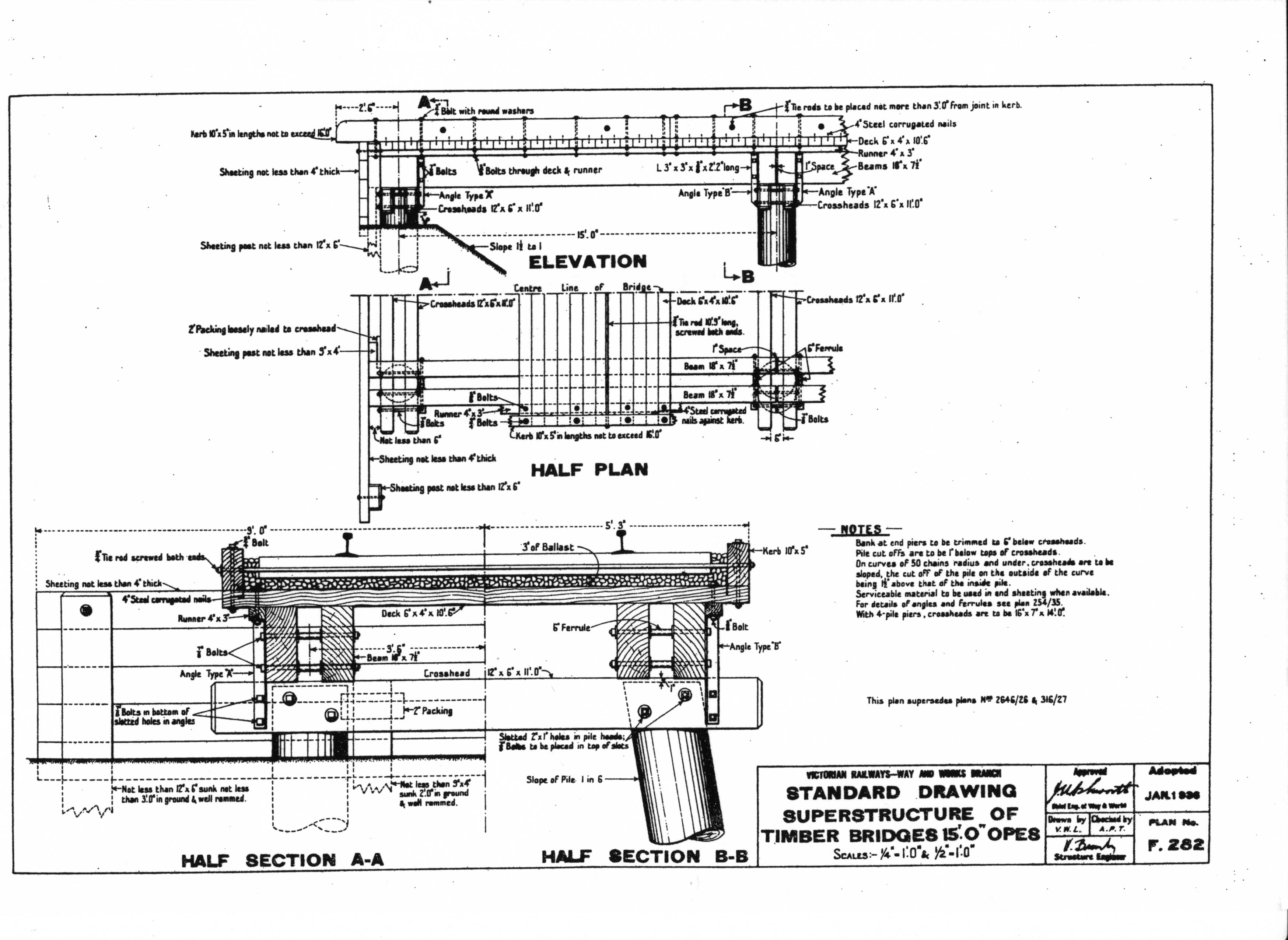 Infastructure Home Beam Bridge Diagram F 285a Ironwork For Gates 286 Portable Gang Shelter 287 Suburban Station Booking Counter 289 Bedplates I Bridges